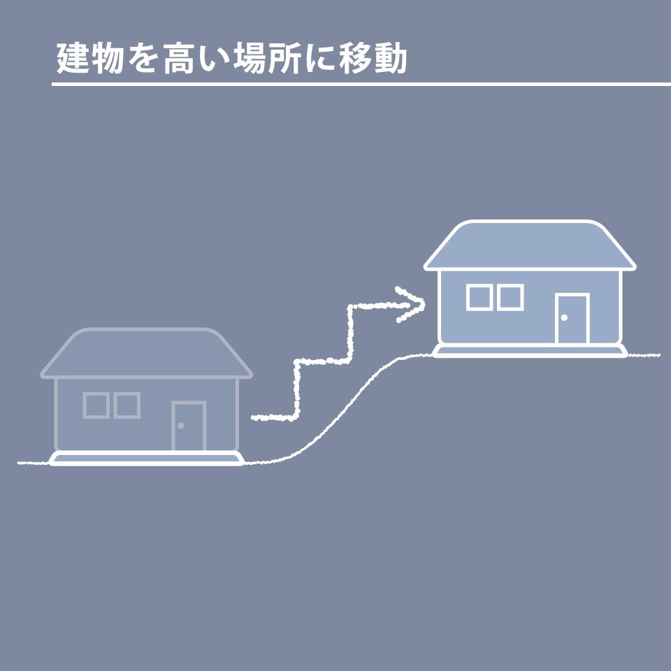建物を高い場所に移動