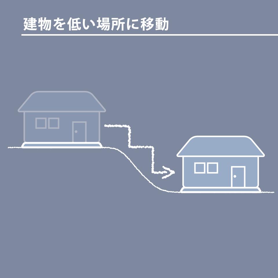 建物を低い場所に移動